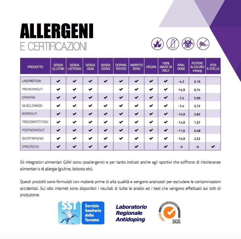 integratori-senza-allergeni-certificazioni-gjav